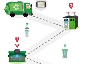 سطل زباله هوشمند شهری